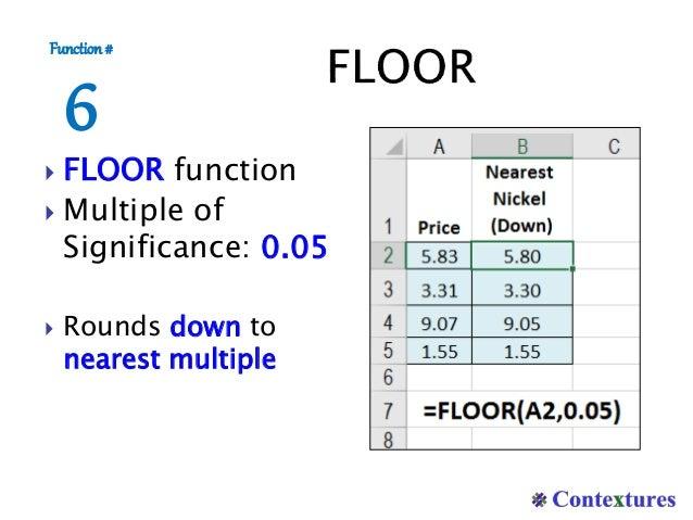 13. 6 Function#  FLOOR Function ...