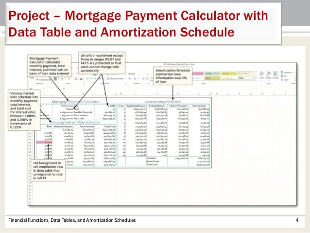 Amortization Schedule In Excel Loan Amortization Template Tables To