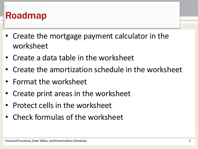Excel ch04 – Amortization Worksheet