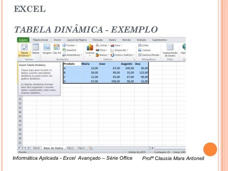 EXCELTABELA DINÂMICA - EXEMPLOInformática Aplicada - Excel Avançado – Série Office   Profª Clausia Mara Antoneli          ...