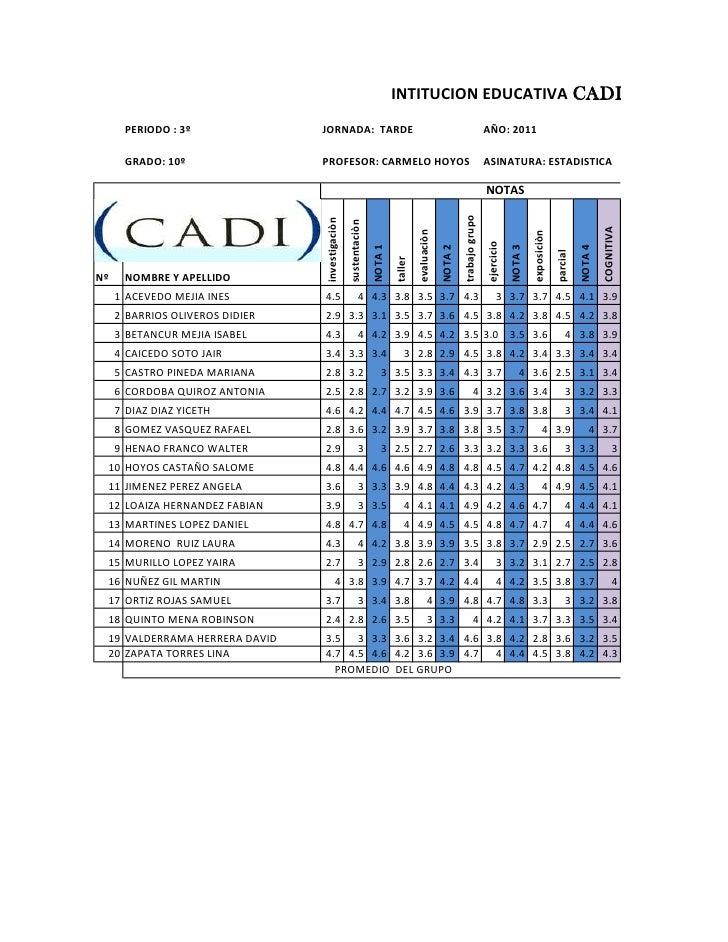 INTITUCION EDUCATIVA CADI      PERIODO : 3º               JORNADA: TARDE                                                  ...