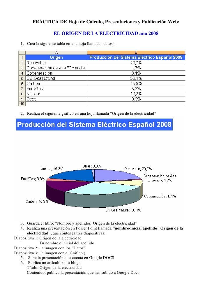 PRÁCTICA DE Hoja de Cálculo, Presentaciones y Publicación Web:                        EL ORIGEN DE LA ELECTRICIDAD año 200...