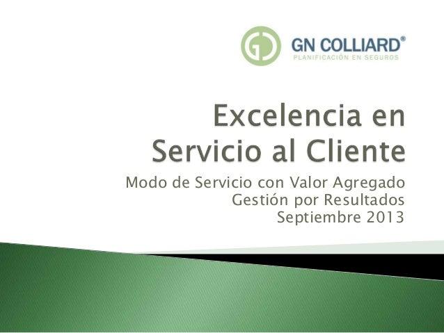 Modo de Servicio con Valor Agregado Gestión por Resultados Septiembre 2013
