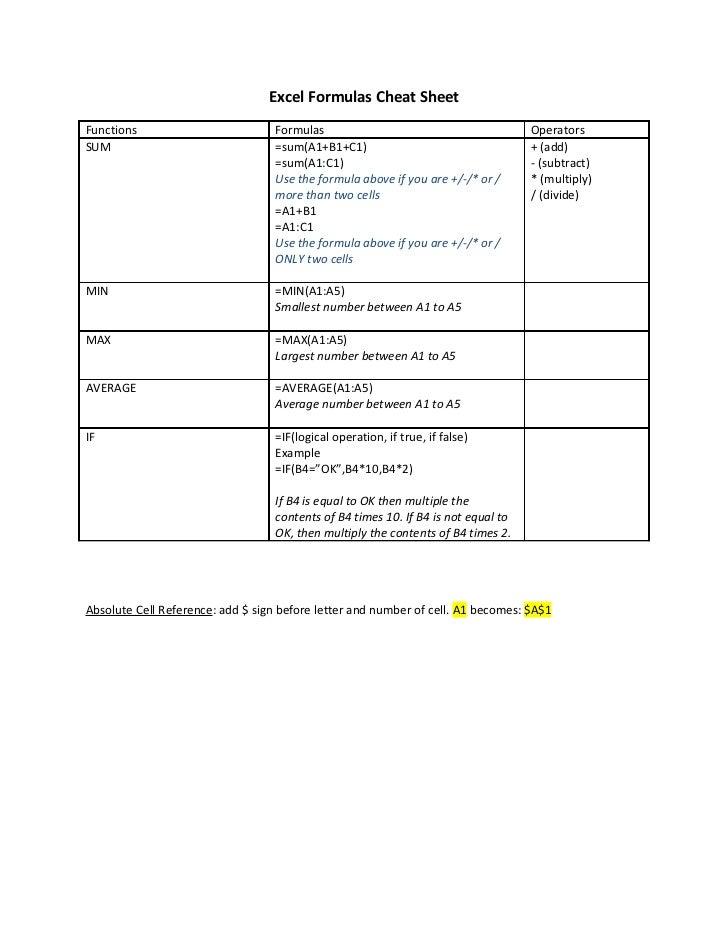 Excel formulas cheat sheet