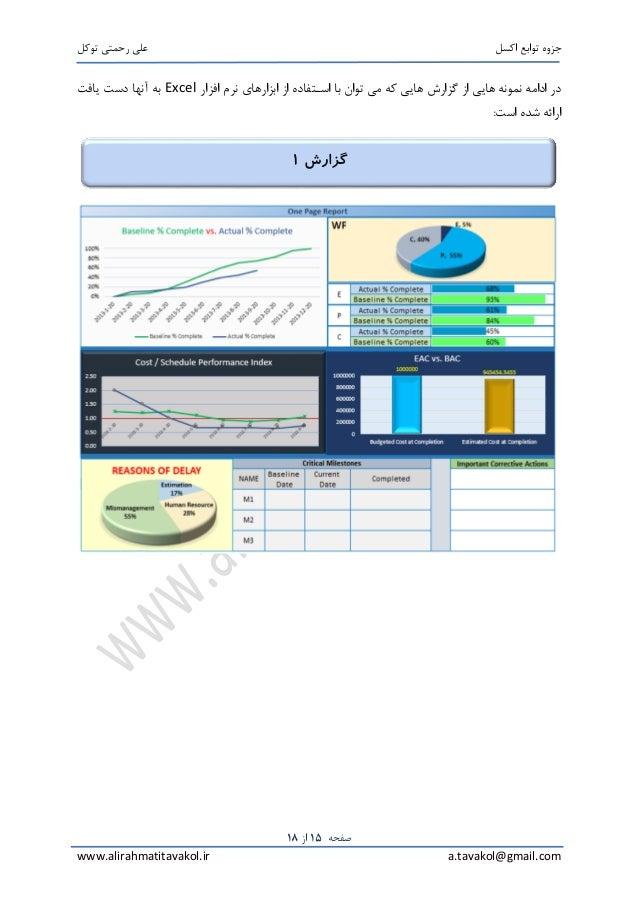 اموزش لمه به مو Excel Fuctions by ali rahmatitavakol