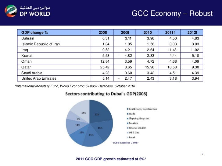 the role of exports in economic 4 economic growth exports play an important role in the nepal economy from br bus 202 at westcliff university.