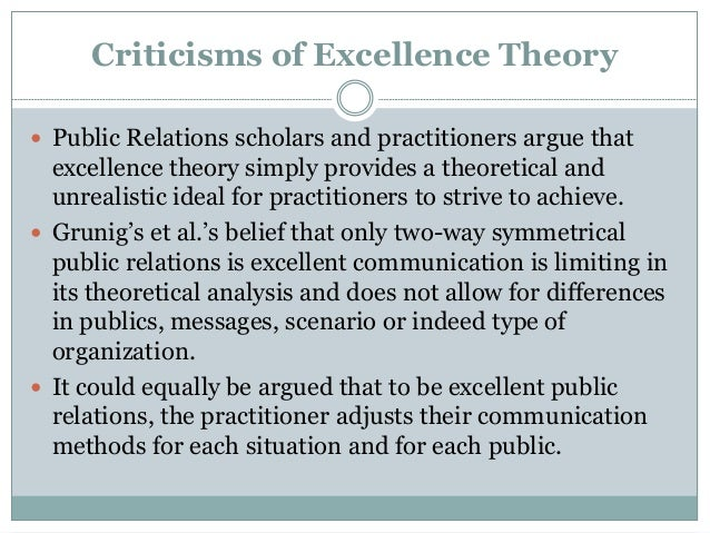 organization public relationship theory in relations