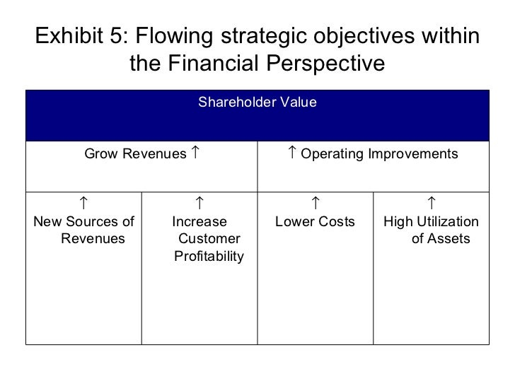 excellence in financial management How would you describe 'good' operational excellence in financial services   those that are focused on facilitating the process of managing business.