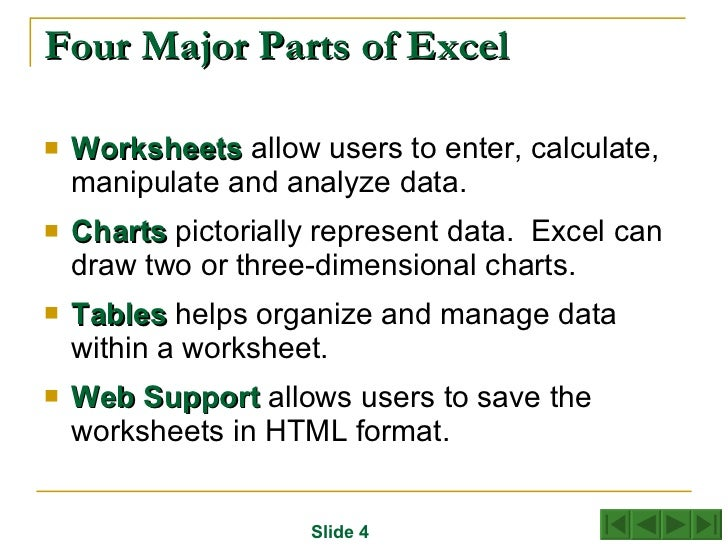 Ms excel project conclusion