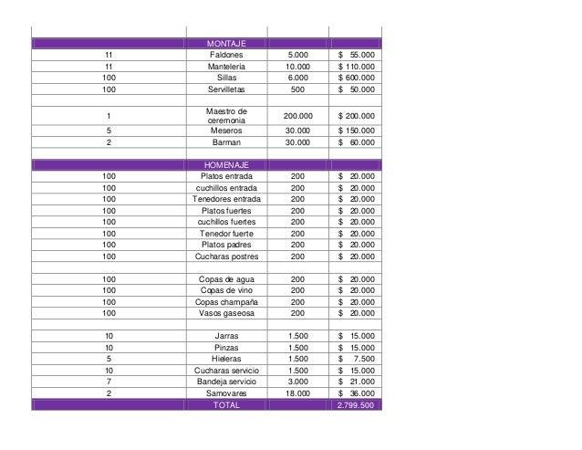 Excel presupuesto Slide 2