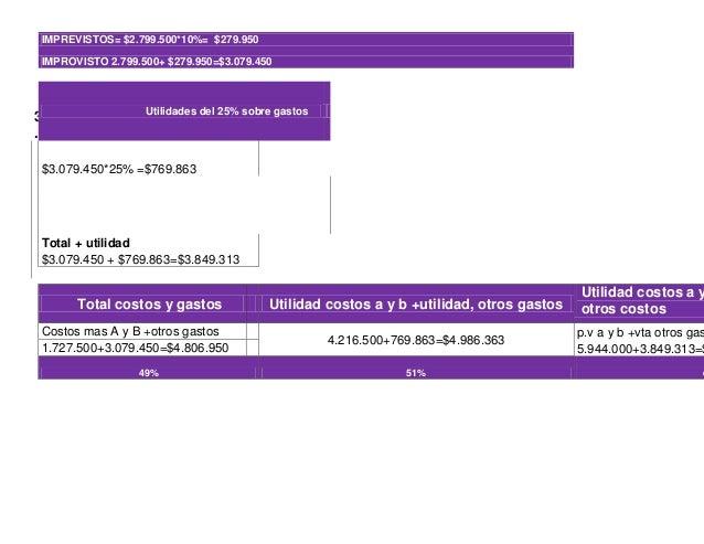 Excel presupuesto Slide 3