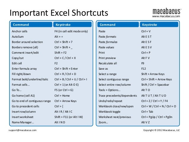Keyboard shortcuts in Excel