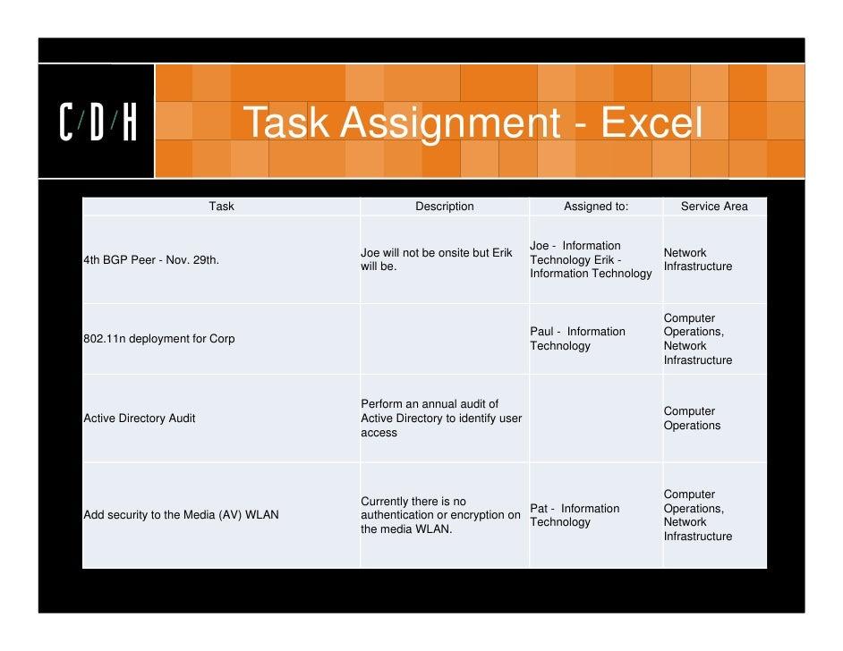 ms work assignment field