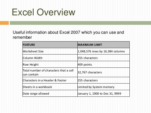 Excel training by rajesh p