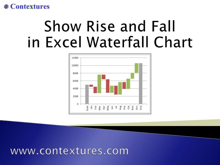 Excel Waterfall Chart