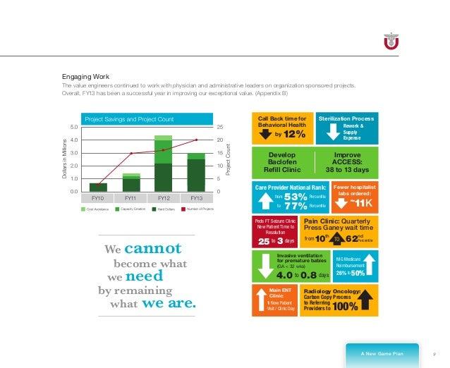 University of Utah Health Exceptional Value Annual Report 2013