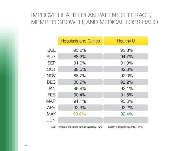 University of Utah Health Exceptional Value Annual Report 2014