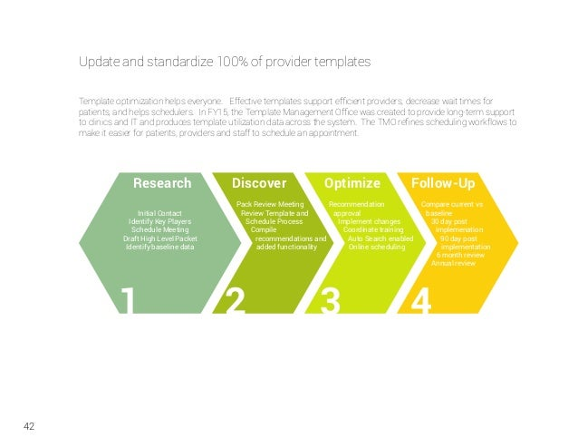 University of Utah Health Exceptional Value Annual Report 2015