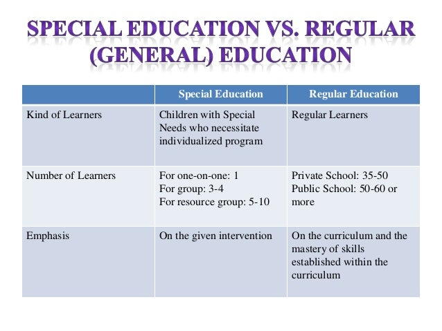 Special Education  Regular Education  Kind of Learners  Children with Special Needs who necessitate individualized program...