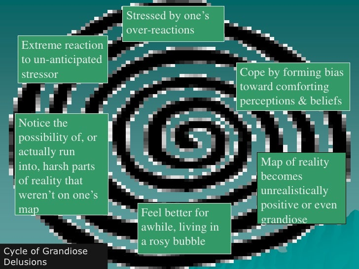 Stressed by one's over-reactions<br />Extreme reaction to un-anticipated stressor<br />Cope by forming bias toward comfort...