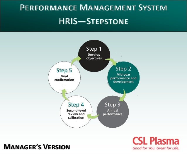 Excerpt From Performance Management Training Flipbook. Transfusion Of Packed Cells Move Out Clean. Rent The Runway Reviews University Of Phonenix. It Consulting Firms Los Angeles. Hvac Certification Training Zantac For Hives. How To Report Lost Credit Card. Concorde General Agency Bachelors In Teaching. Duties And Responsibilities Of A Nurse. Allstate Insurance Ogden Utah