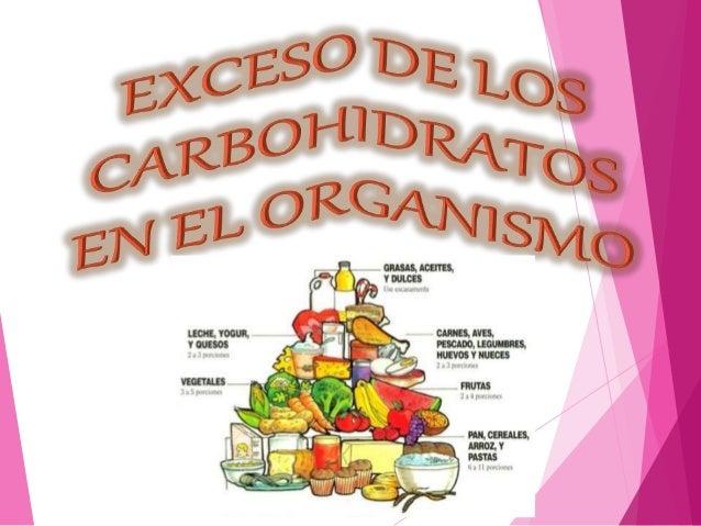 Resultado de imagen para Qué consecuencias producen los hidratos de carbono en la alimentación