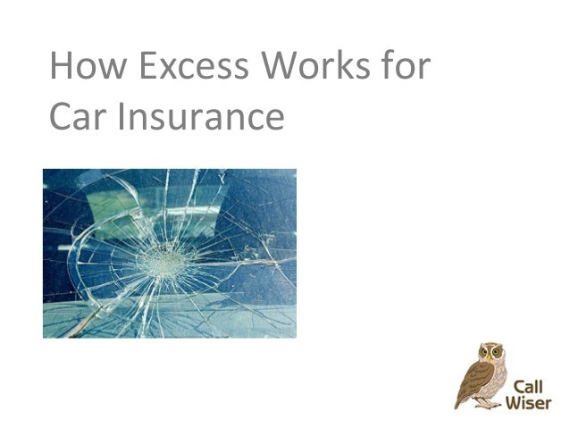 Be Wiser Car Insurance >> Excess Cover For Car Insurance Call Wiser