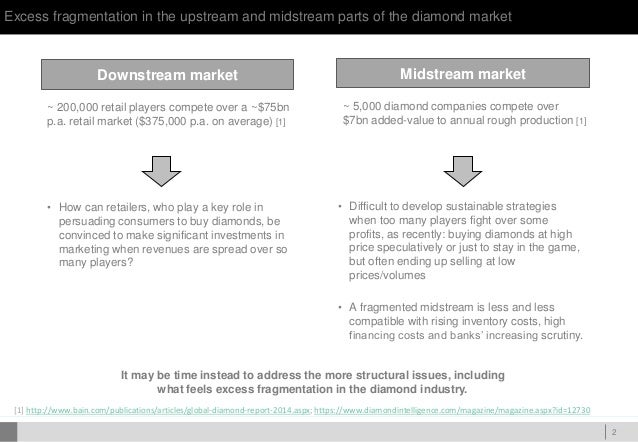 DOC ID Excess fragmentation in the upstream and midstream parts of the diamond market 2 ~ 5,000 diamond companies compete ...