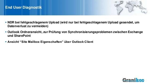 End User Diagnostik  NDR bei fehlgeschlagenem Upload (wird nur bei fehlgeschlagenem Upload gesendet, um Datenverlust zu v...