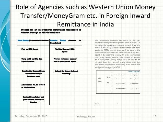 Bitcoin western union moneygram tracking  // calhtrimoran gq
