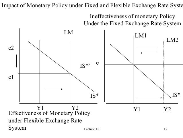 a fixed exchange rate essay Exchange rate to the larger country's currency essay b pages:3 words:765 this is just a sample to get a unique essay  of a currency that will be delivered in the future is called (the forward exchange rate) •under a gold standard (the exchange rate is fixed)  we will write a custom essay sample on economics exchange rate to the.