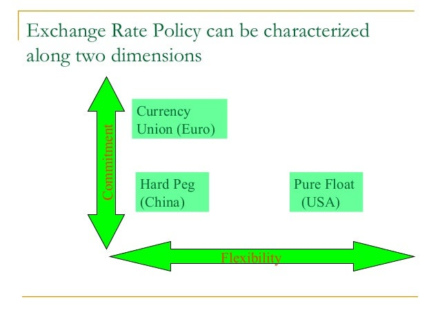 Our exchange rate policy