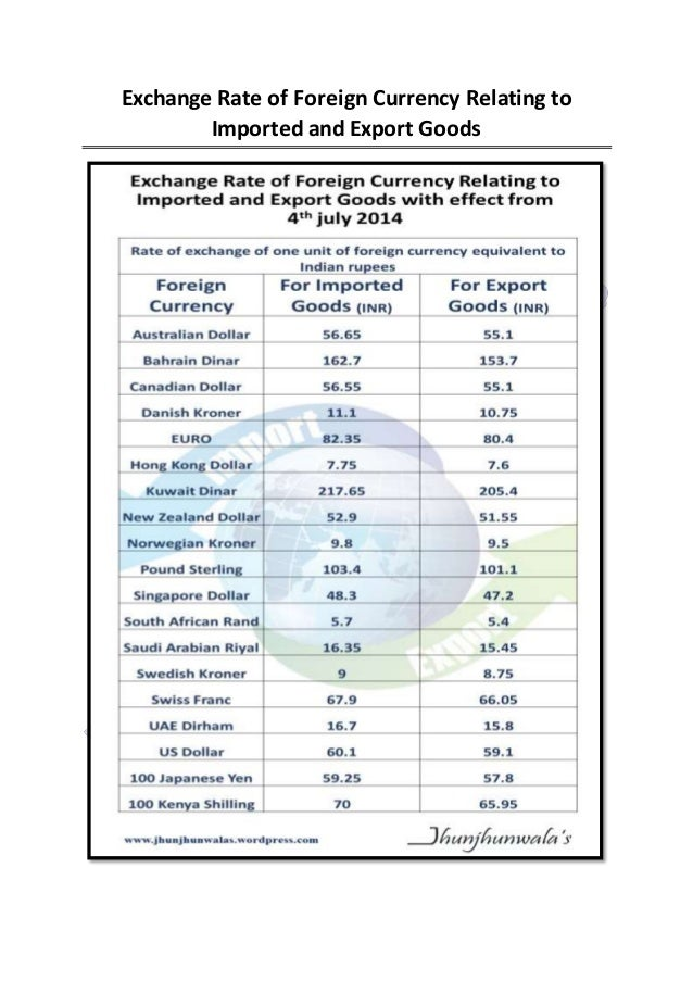 indian currency exchange rate of foreign currency relating to importe\u2026indian currency exchange rate of foreign currency relating to imported and export goods with effect from 4th july 2014