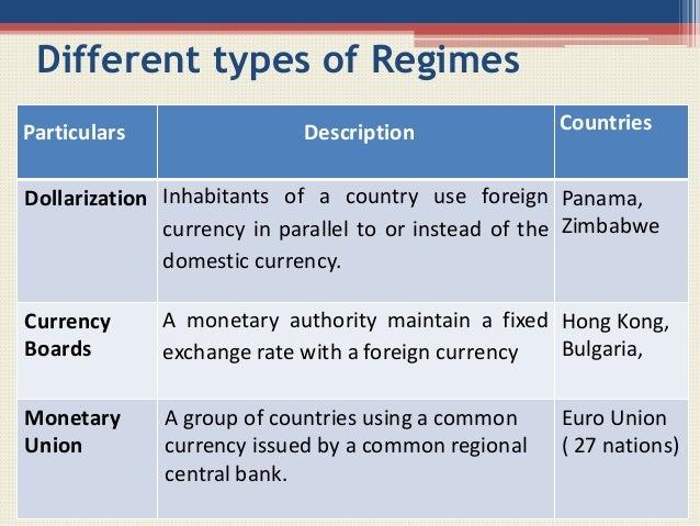 the three types of foreign currency Lecture 3: int'l finance 1 mechanics of foreign exchange a the forex market b exchange rates c exchange rate determination 2 types of exchange rate regimes a fixed regimes b floating regimes 3 foreign exchange is the currency of.