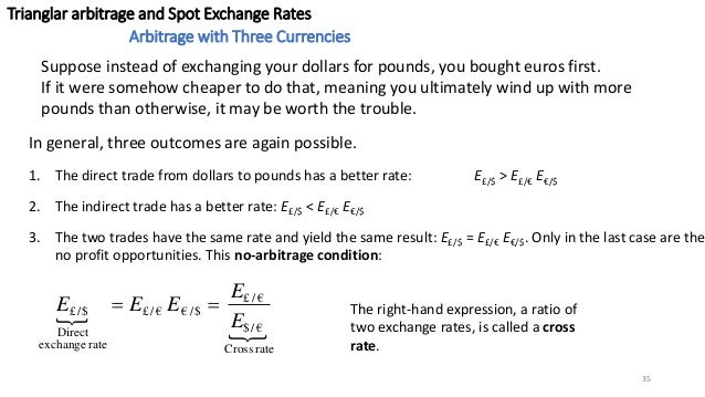 Exchange rates and the fx market 2
