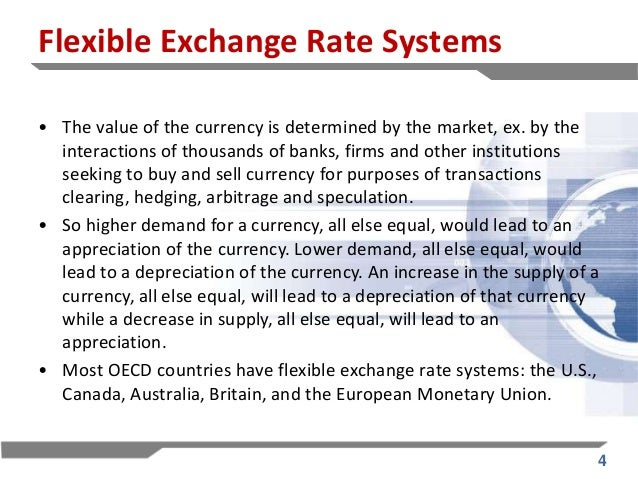 Forex rate mechanism determinants of exchange rate