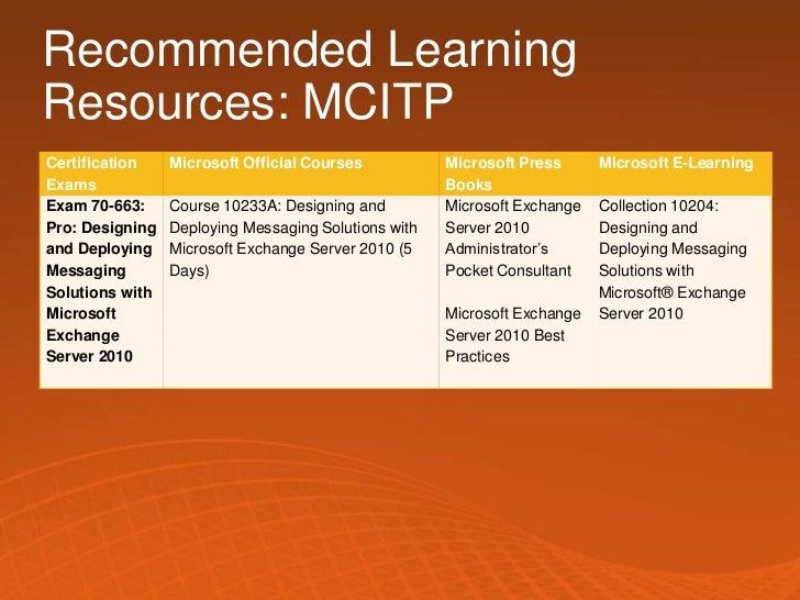 microsoft exchange server 2010 administrators pocket consultant