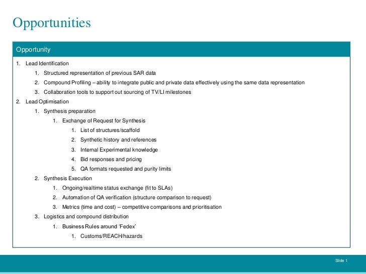OpportunitiesOpportunity1. Lead Identification       1. Structured representation of previous SAR data       2. Compound P...