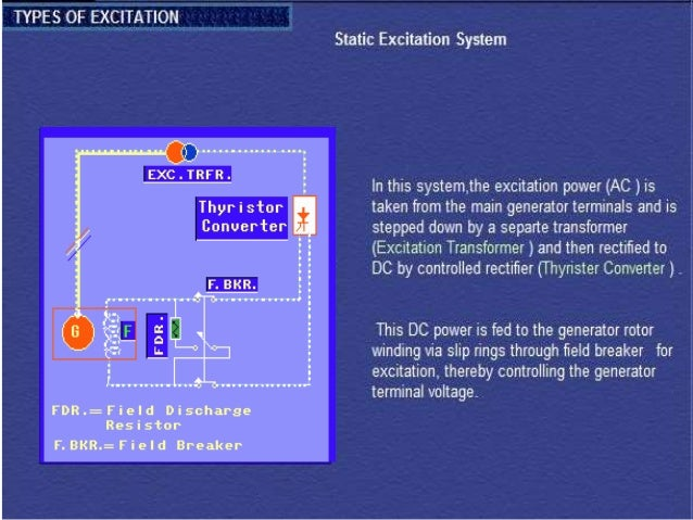 excitation system of synchronous generator pdf