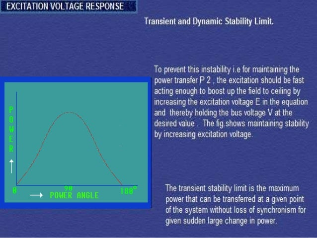Excitation System & capability curve of synchronous generator