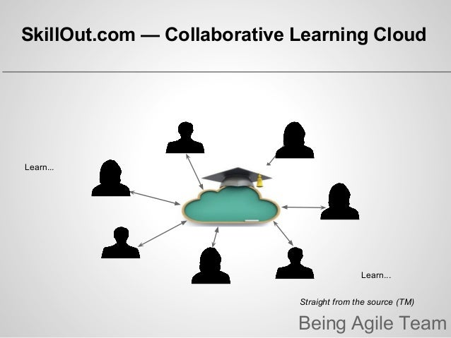 Being Agile TeamLearn...Collaborate...Learn...SkillOut.com — Collaborative Learning CloudStraight from the source (TM)