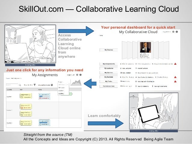 Collaborative Teaching Concepts ~ Exciting presentation skillout — collaborative
