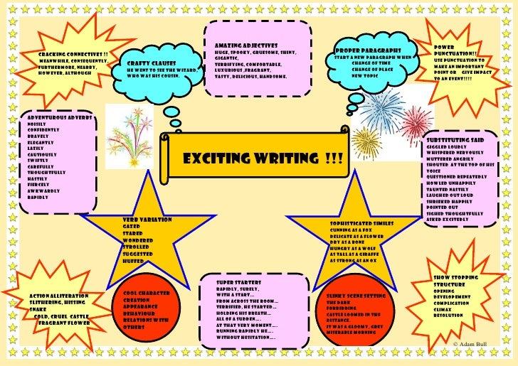 Amazing adjectives                                                Power                                                   ...