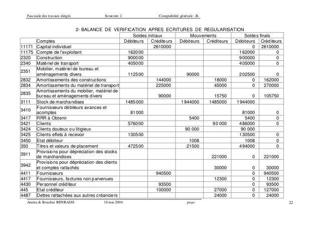 Fascicule des travaux dirigés Semestre 2 Comptabilité générale –II- Amina & Bouchra BENRAISS 18 mai 2004 page 22 2- BALANC...