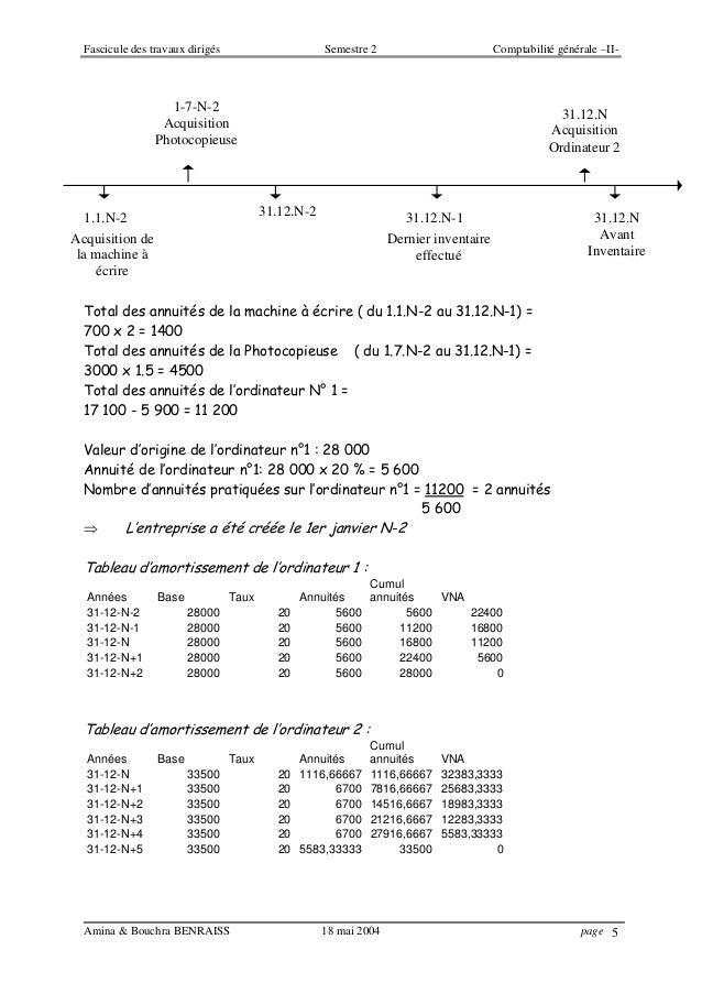 Fascicule des travaux dirigés Semestre 2 Comptabilité générale –II- Amina & Bouchra BENRAISS 18 mai 2004 page 5 Total des ...