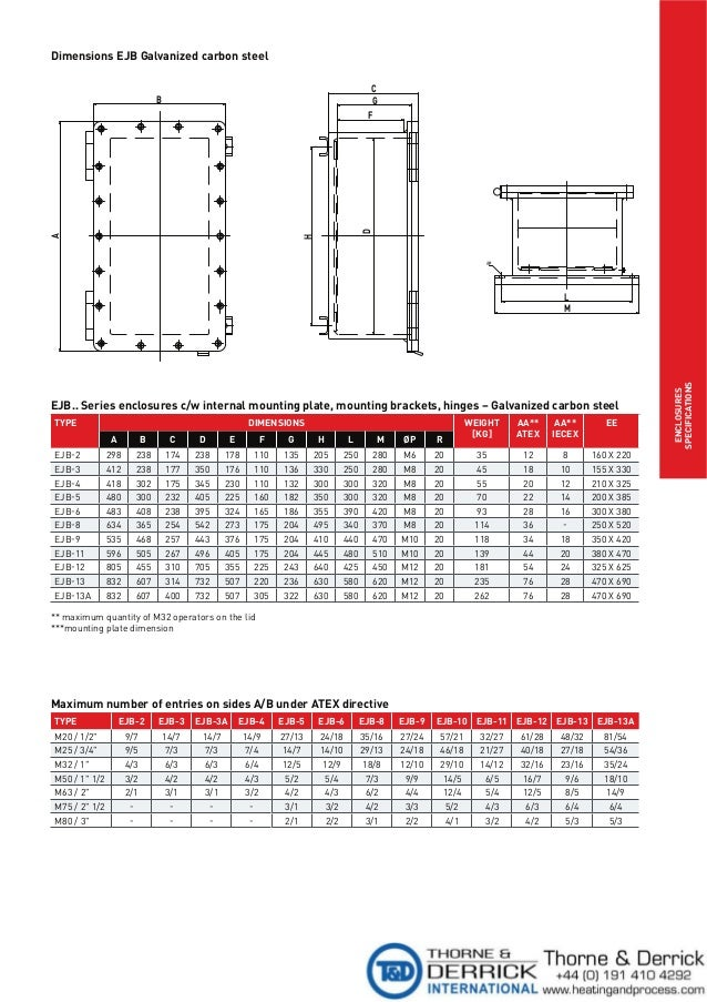 Dimensions EJB Galvanized carbon steel Maximum number of entries on sides A/B under ATEX directive TYPE EJB-2 EJB-3 EJB-3A...