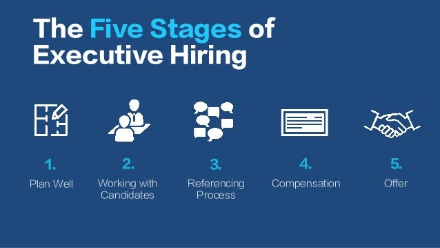 Plan Well Working with Candidates Referencing Process Compensation Offer 1. 2. 3. 4. 5. The Five Stages of Executive Hiring