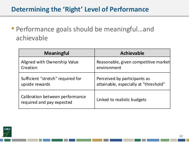 component of compensation motivating executives to Executive compensation or executive pay is composed of the financial  compensation and other  other components of an executive compensation  package may include such perks as generous retirement plans,  instead, it  undermines the intrinsic motivation of executives, inhibits their learning, leads  them to ignore other.