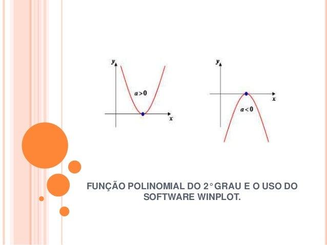 FUNÇÃO POLINOMIAL DO 2° GRAU E O USO DO  SOFTWARE WINPLOT.