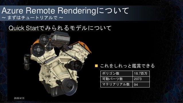 Azure Remote Renderingについて ~ まずはチュートリアルで ~ Quick Startでみられるモデルについて 2020/4/15 ポリゴン数 18.7百万 可動パーツ数 2073 マテリアリアル数 94  これをしれっ...